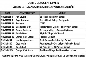 Conventions to Elect Standard Bearers